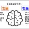 【右脳活性化】計算力だけじゃない!そろばんの6つの効果!