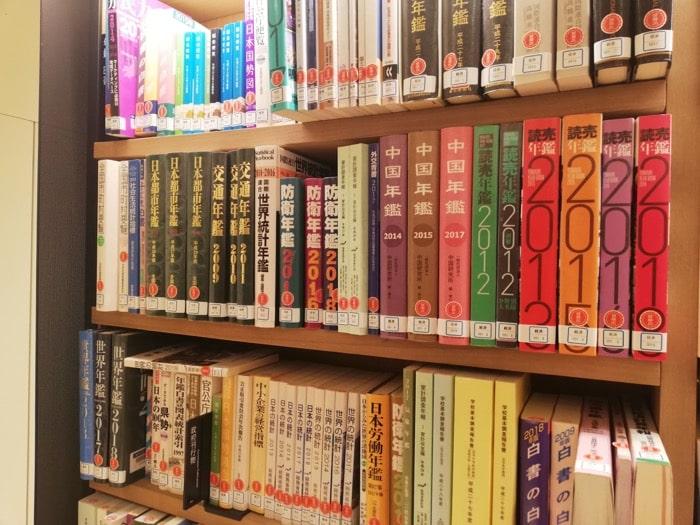 海老名ツタヤ図書館:1F、新聞雑誌経済ビジネス