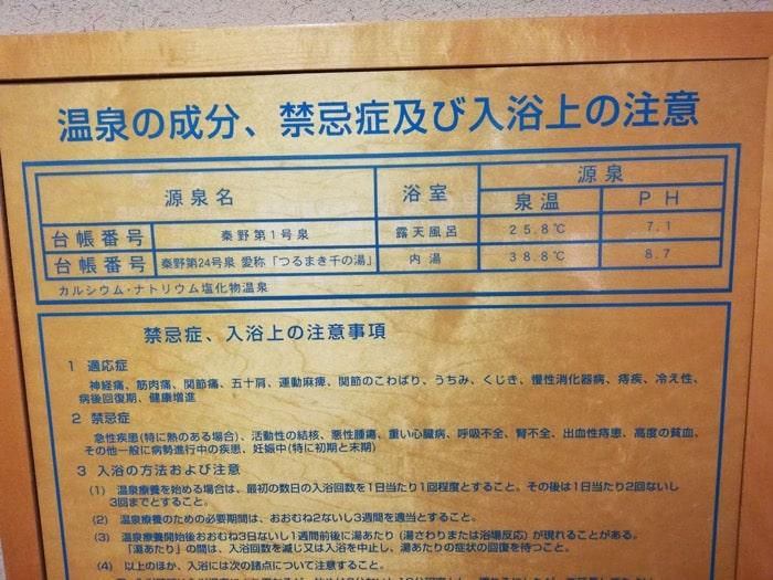 弘法の里湯:温泉の成分